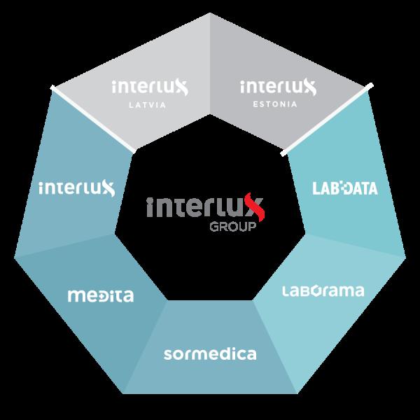Interlux_schema_2018